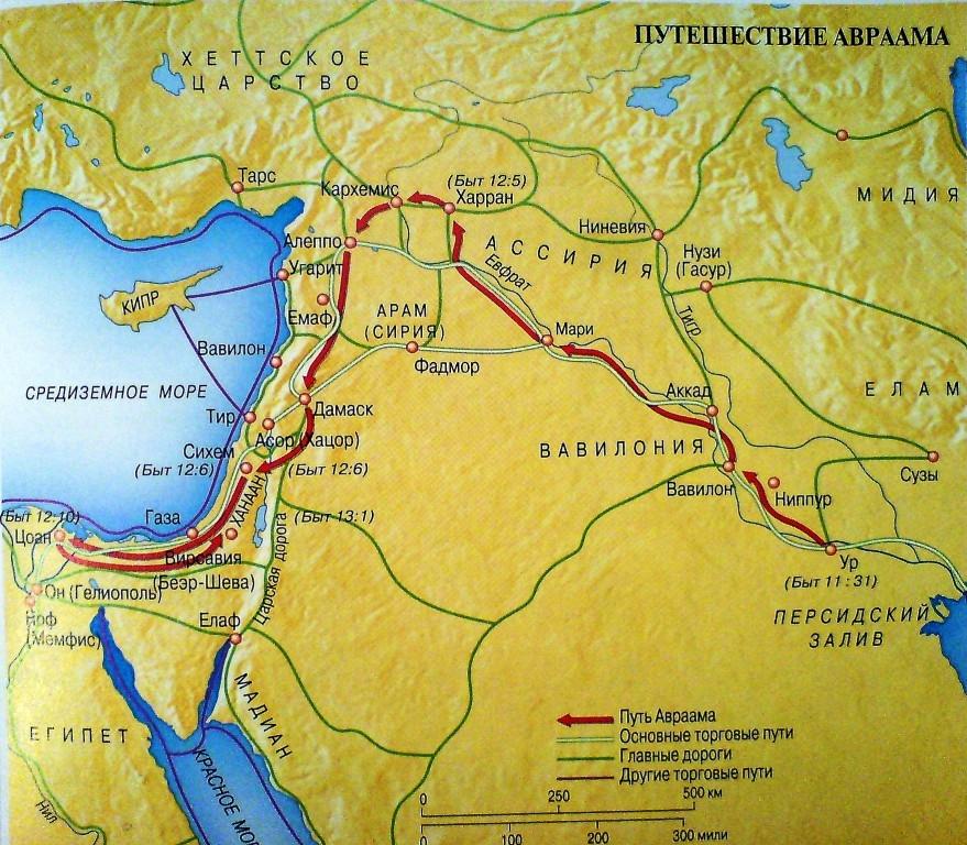 странствования лота и авраама