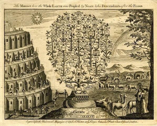 Гравюра 1749 года, Джон Хинтон, Лондон.